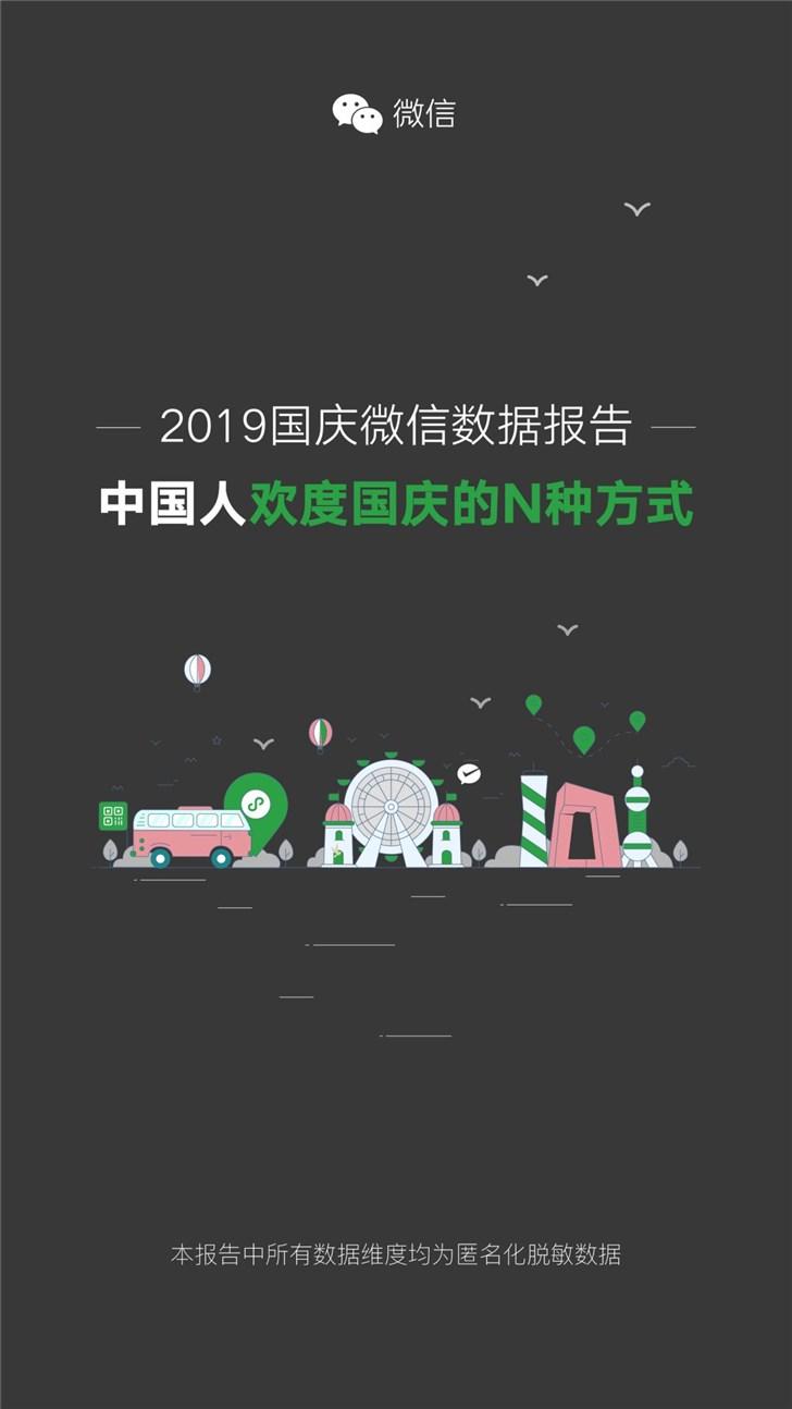 微信2019年国庆总数据报告